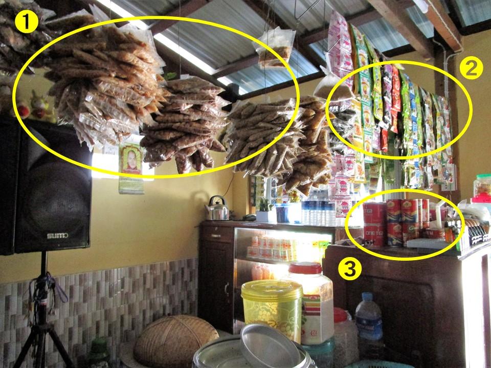 ミャンマーの雑貨屋の店内